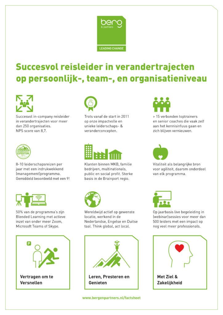 Factsheet Berg en Partners